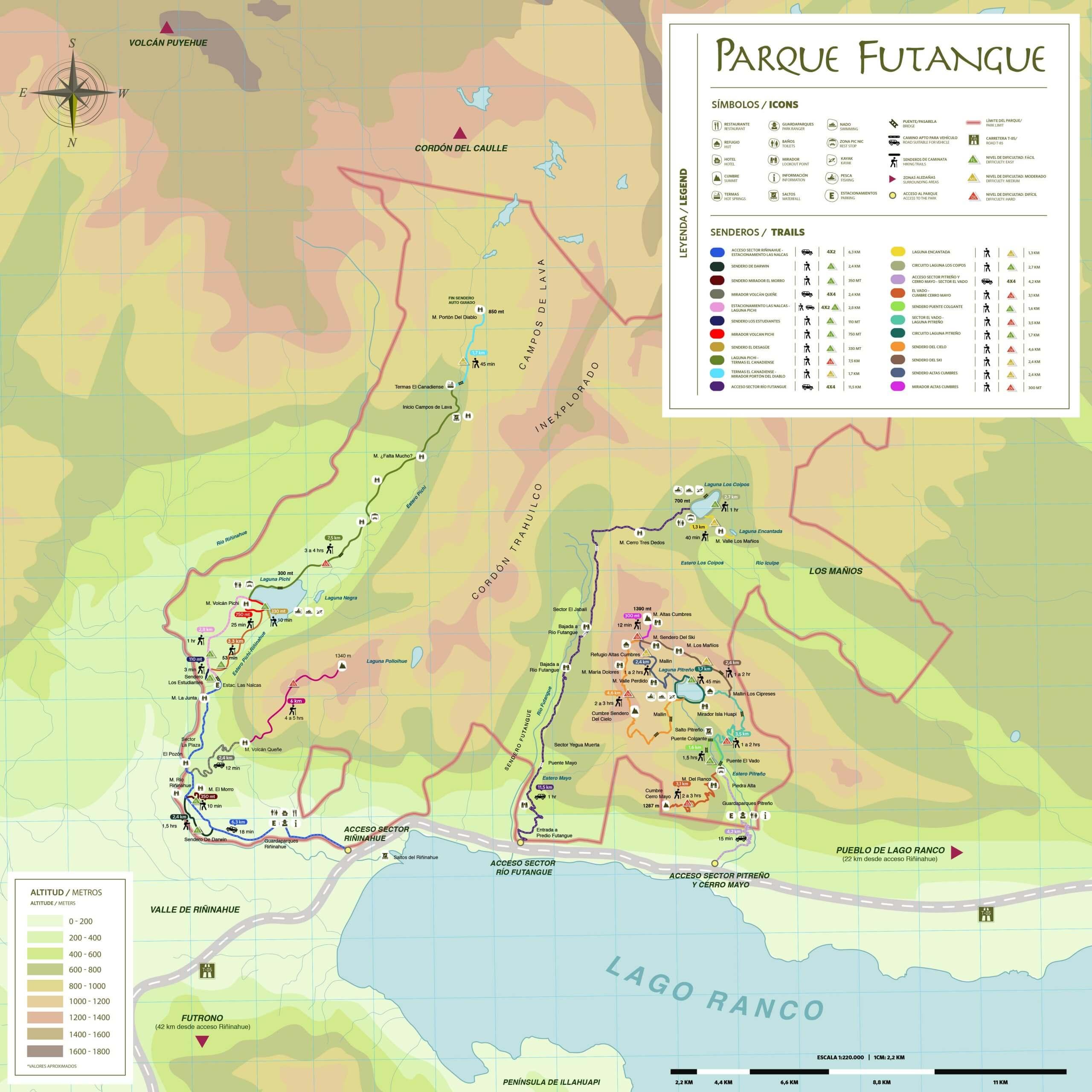 Parque Futangue